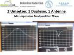 2 umsetzer 1 duplexer 1 antenne messergebnisse bandpassfilter 70 cm
