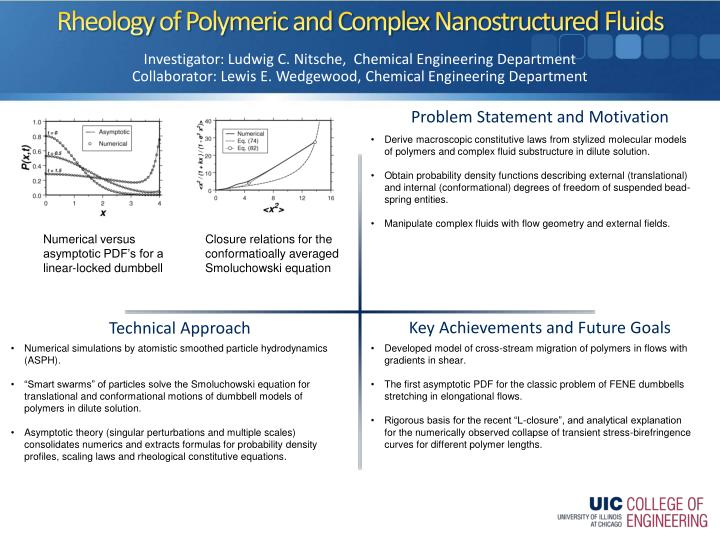 rheology of polymeric and complex nanostructured fluids n.
