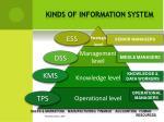 kinds of information system