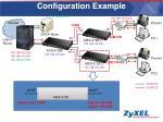 configur ation example