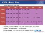 vdsl2 band plan2