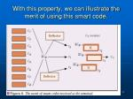 with this property we can illustrate the merit of using this smart code