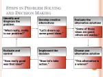 steps in problem solving and decision making1