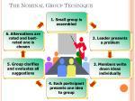 the nominal group technique