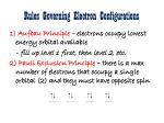 rules governing electron configurations