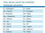 vous devez savoir les symboles chimiques suivantes