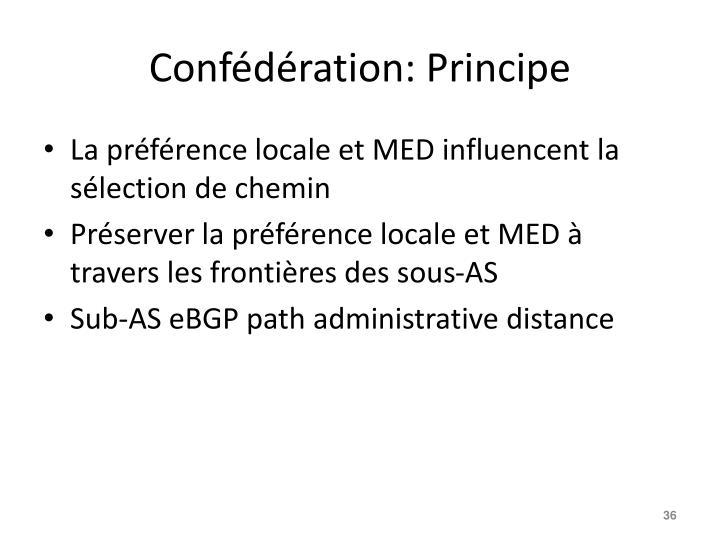 Confédération: Principe
