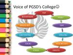 voice of pgsd s college