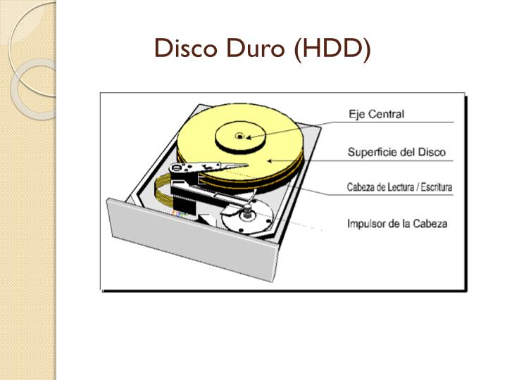 disco duro hdd n.