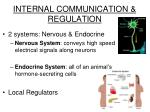 internal communication regulation