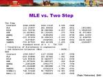mle vs two step