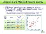 measured and modeled heating energy