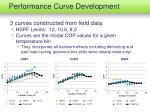 performance curve development