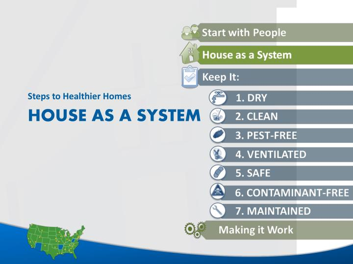 house as a system n.
