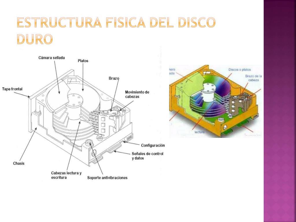 Ppt Discos Duros Powerpoint Presentation Free Download