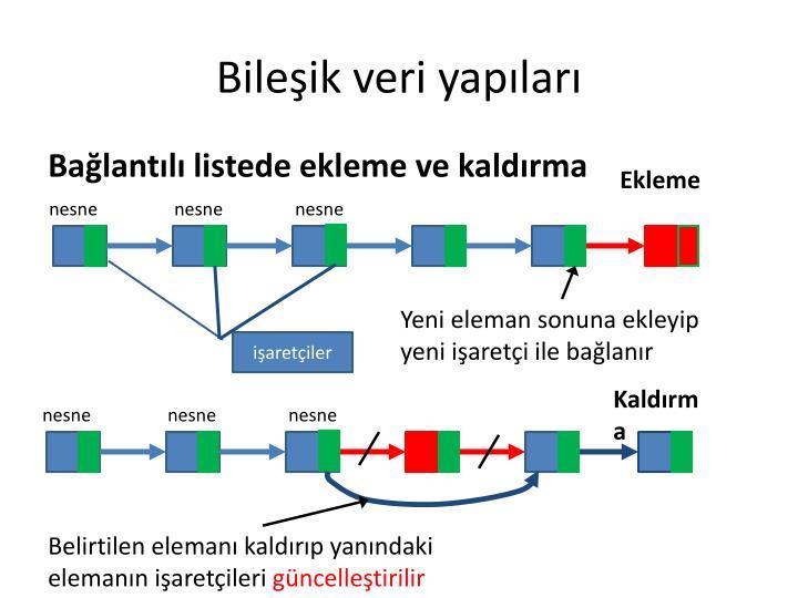 Bileşik veri yapıları
