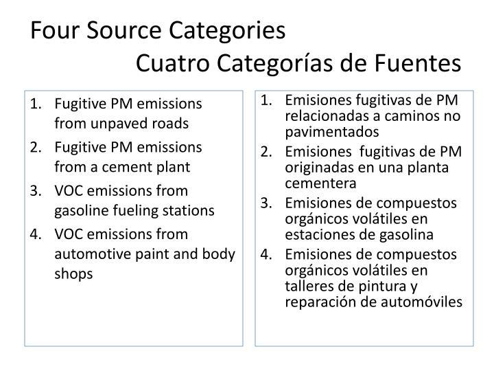 Four source categories cuatro categor as de fuentes