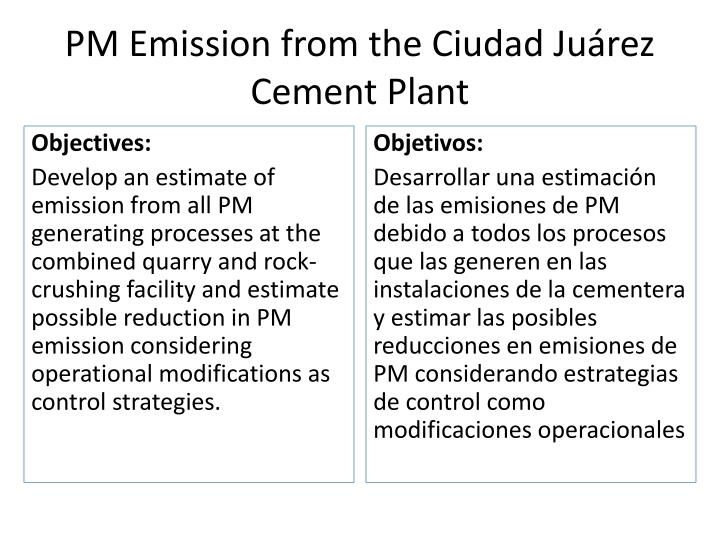 PM Emission from the Ciudad