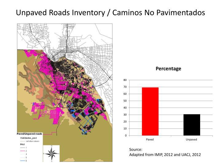 Unpaved Roads Inventory / Caminos No