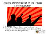 3 levels of participation in the trusted sales revolution