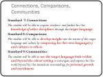 connections comparisons communities