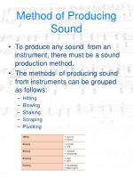 method of producing sound