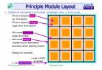 principle module layout1