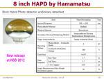 8 inch hapd by hamamatsu