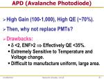 apd avalanche photodiode
