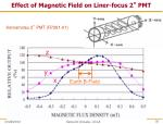 effect of magnetic field on liner focus 2 pmt