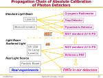 propagation chain of absolute calibration of photon detectors