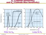 s k cathode sensitivity and s kb cathode blue sensitivity