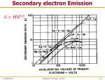secondary electron emission