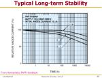 typical long term stability