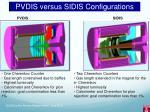 pvdis versus sidis configurations