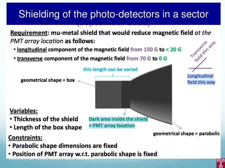 Shielding of the photo-detectors in a sector