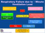 respiratory failure due to minute ventilation load