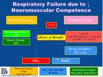 respiratory failure due to neuromuscular competence