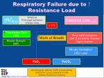respiratory failure due to resistance load