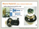 more hybrid may reduce total cost