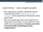 lead three next couple graphs
