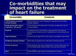 co morbidities that may impact on the treatment of heart failure
