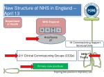 new structure of nhs in england april 13