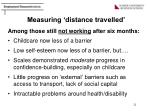 measuring distance travelled