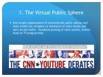 1 the virtual public sphere3