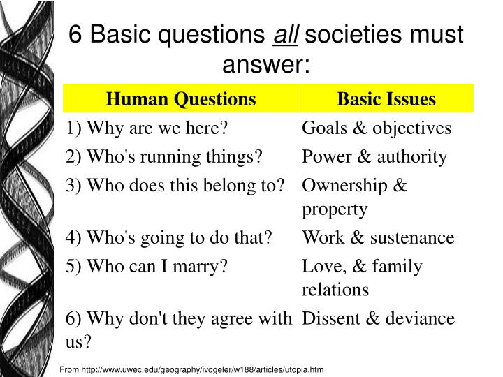 6 basic questions all societies must answer n.
