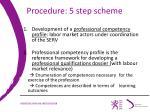 procedure 5 step scheme