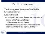 trill overview3