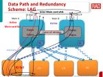 data path and redundancy scheme lag
