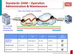 standards oam operation administration maintenance